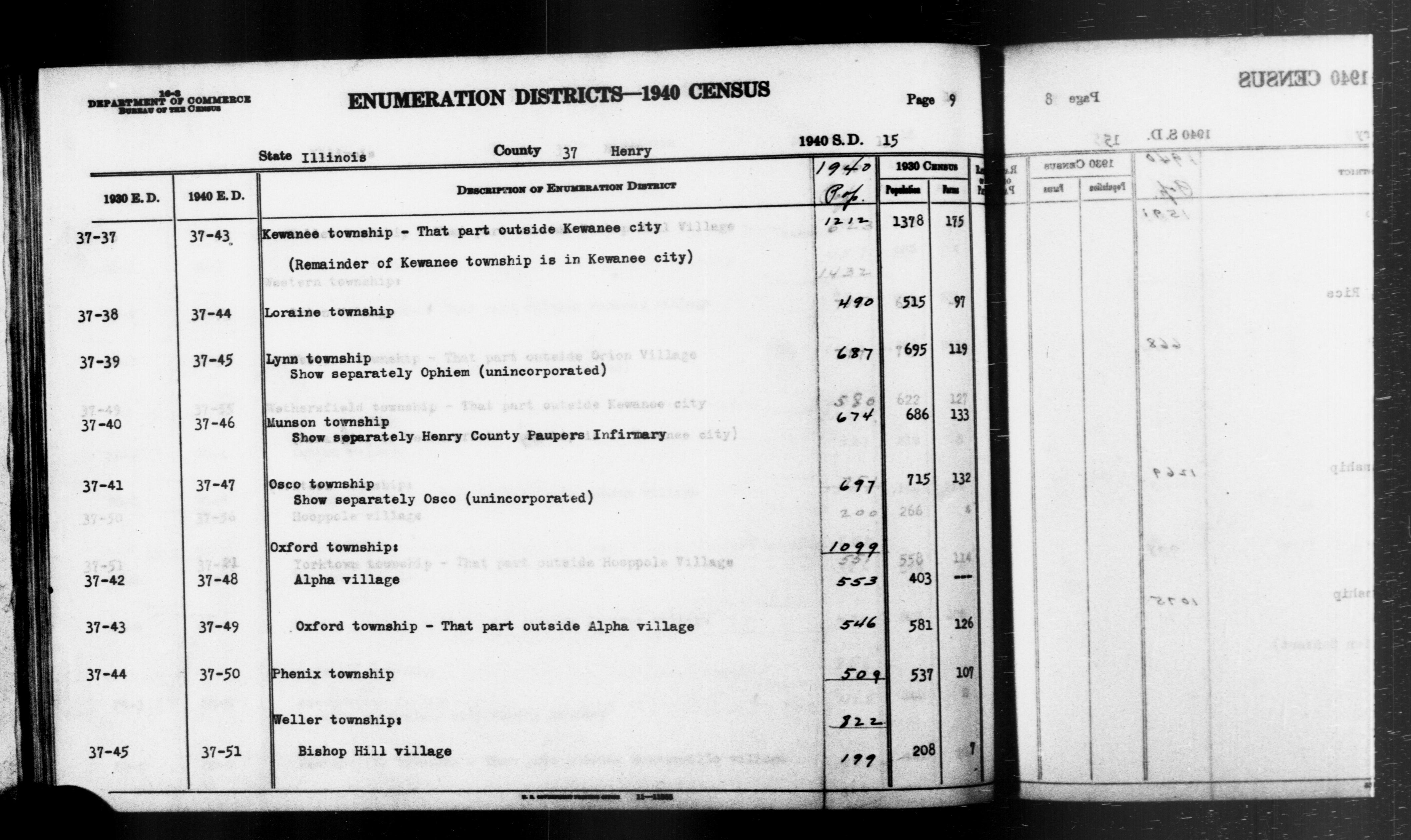 1940 Census Enumeration District Descriptions - Illinois - Henry County - ED 37-43, ED 37-44, ED 37-45, ED 37-46, ED 37-47, ED 37-48, ED 37-49, ED 37-50, ED 37-51