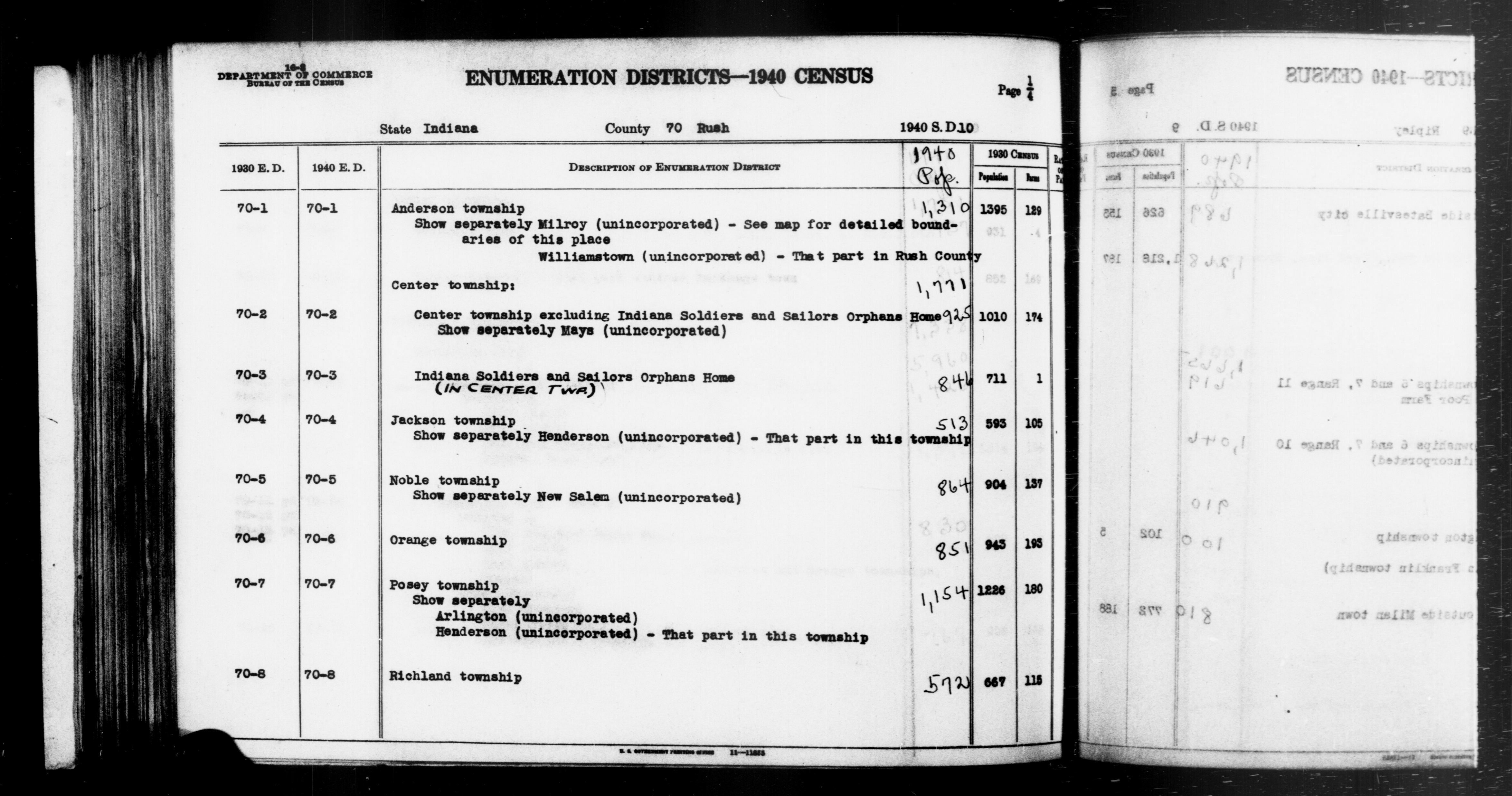 1940 Census Enumeration District Descriptions - Indiana - Rush County - ED 70-1, ED 70-2, ED 70-3, ED 70-4, ED 70-5, ED 70-6, ED 70-7, ED 70-8