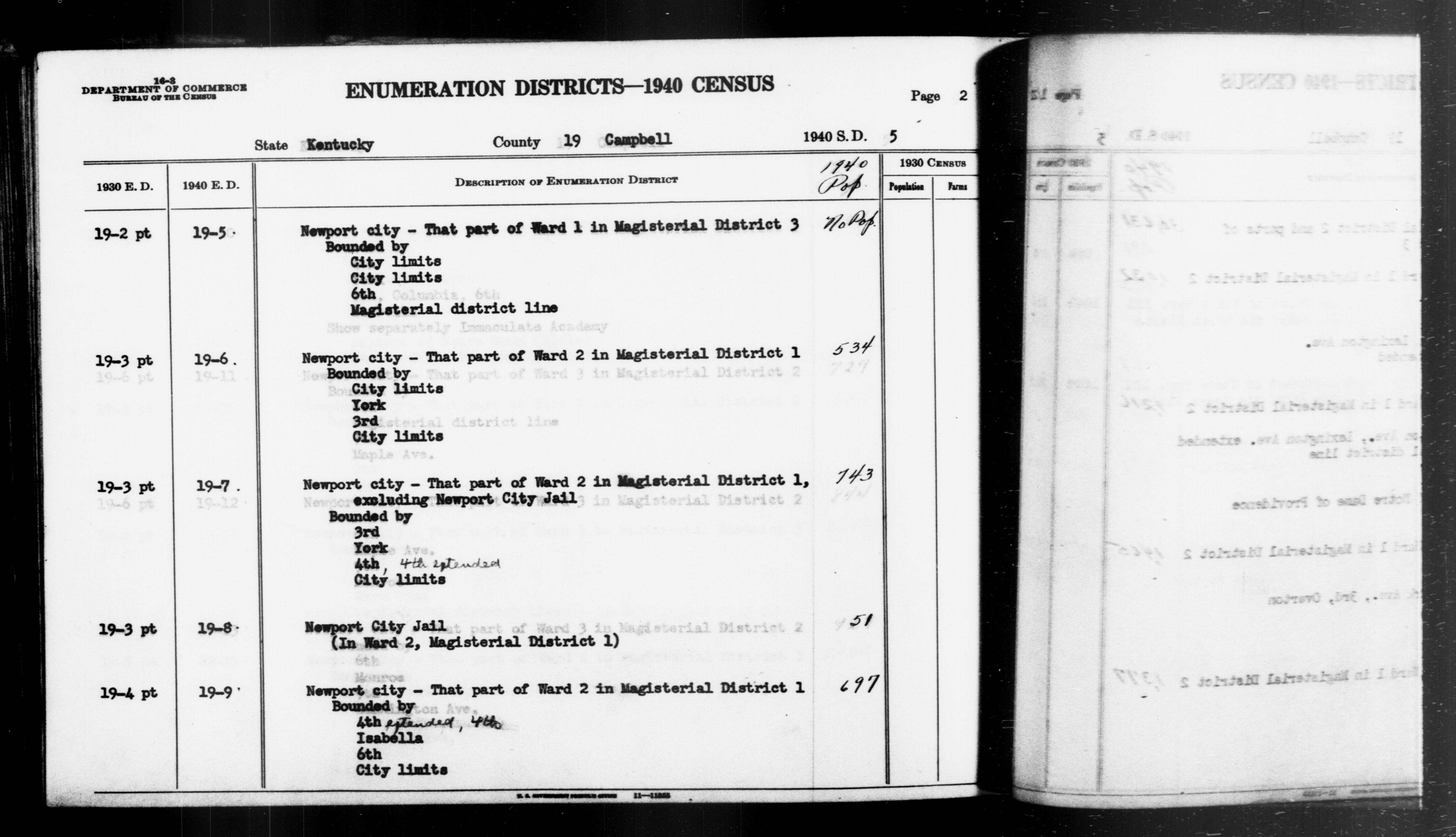 1940 Census Enumeration District Descriptions - Kentucky - Campbell County - ED 19-5, ED 19-6, ED 19-7, ED 19-8, ED 19-9