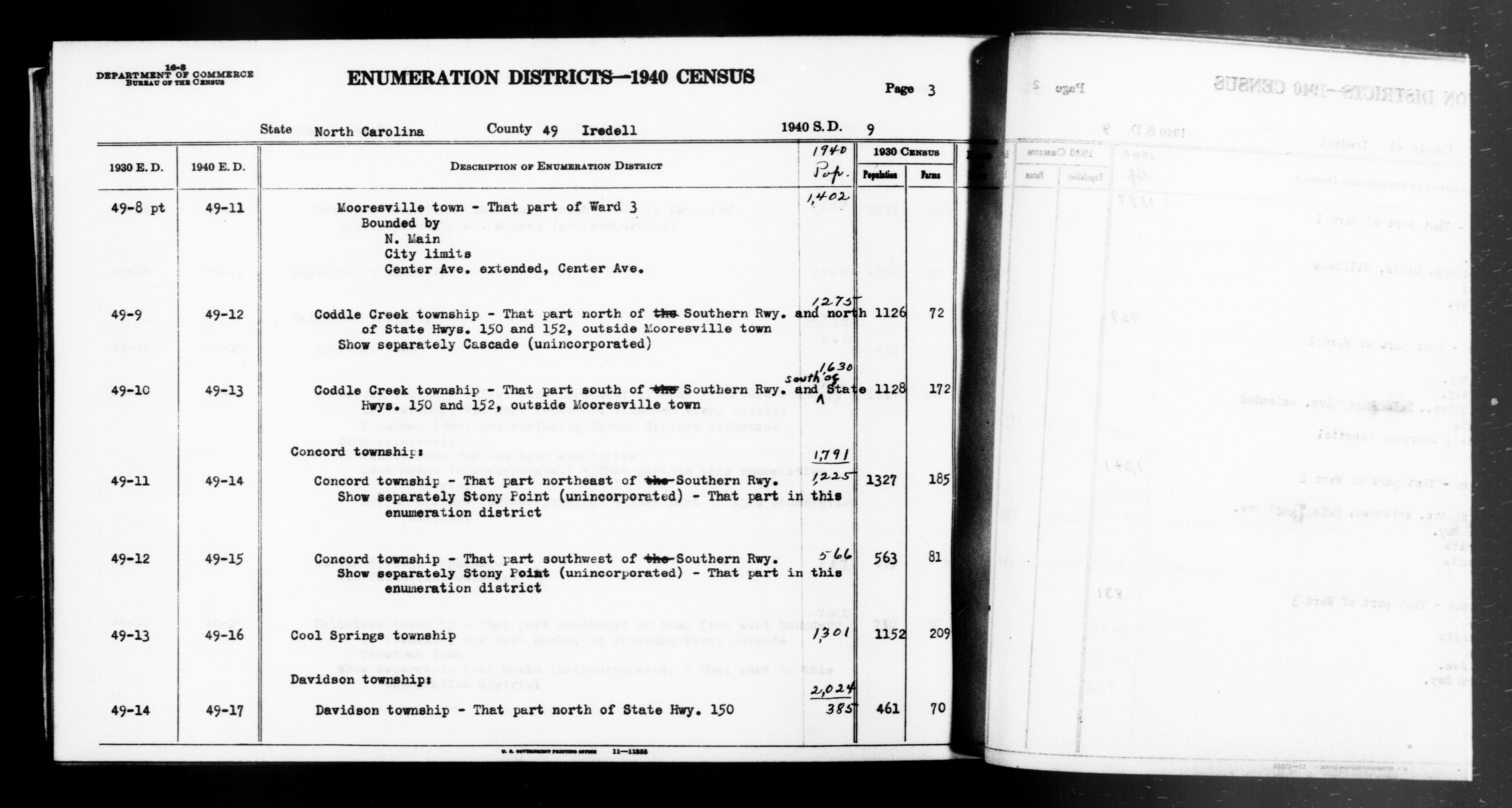 1940 Census Enumeration District Descriptions - North Carolina - Iredell County - ED 49-11, ED 49-12, ED 49-13, ED 49-14, ED 49-15, ED 49-16, ED 49-17
